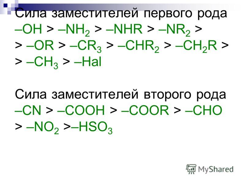 Сила заместителей первого рода –OH > –NH 2 > –NHR > –NR 2 > > –OR > –CR 3 > –CHR 2 > –CH 2 R > > –CH 3 > –Hal Сила заместителей второго рода –CN > –COOH > –COOR > –CHO > –NO 2 >–HSO 3