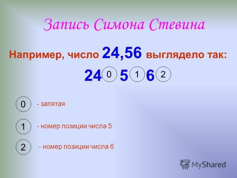 Запись Симона Стевина Например, число 24,56 выглядело так: 24 5 6 2 1 0 0 2 1 1 - запятая - номер позиции числа 5 - номер позиции числа 6