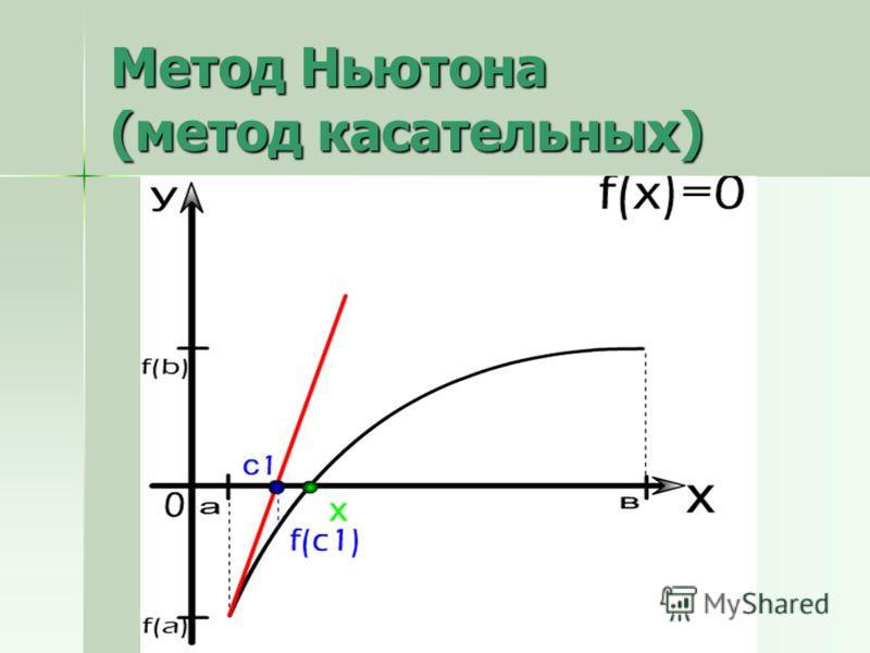 Метод Ньютона (метод касательных)