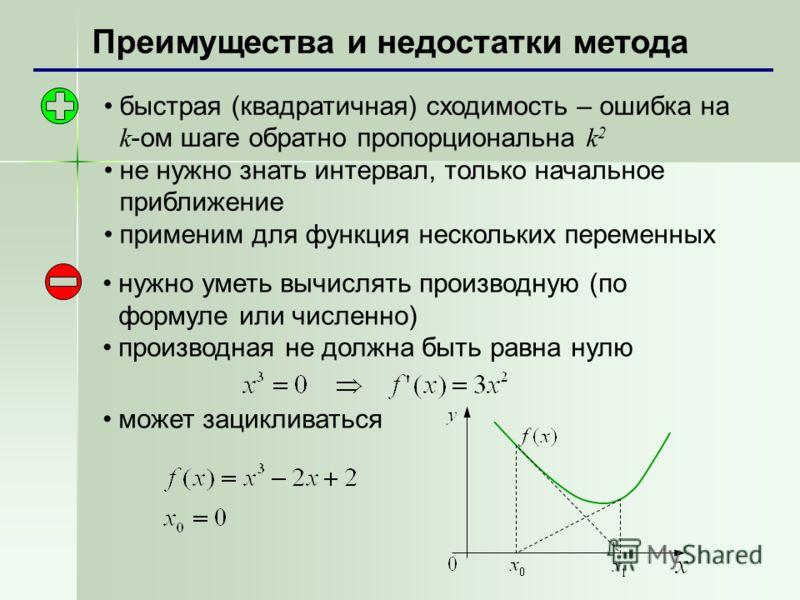 Преимущества и недостатки метода быстрая (квадратичная) сходимость – ошибка на k -ом шаге обратно пропорциональна k 2 не нужно знать интервал, только начальное приближение применим для функция нескольких переменных нужно уметь вычислять производную (