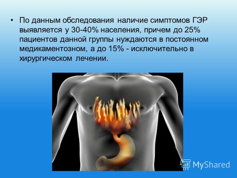 По данным обследования наличие симптомов ГЭР выявляется у 30-40% населения, причем до 25% пациентов данной группы нуждаются в постоянном медикаментозном, а до 15% - исключительно в хирургическом лечении.