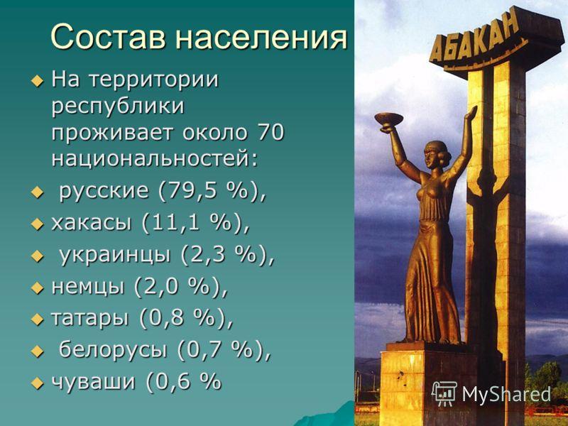 Состав населения На территории республики проживает около 70 национальностей: На территории республики проживает около 70 национальностей: русские (79,5 %), русские (79,5 %), хакасы (11,1 %), хакасы (11,1 %), украинцы (2,3 %), украинцы (2,3 %), немцы