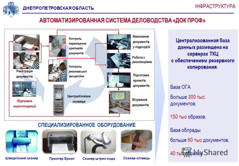 ДНЕПРОПЕТРОВСКАЯ ОБЛАСТЬ СПЕЦИАЛИЗИРОВАННОЕ ОБОРУДОВАНИЕ Швидкісний сканер Сканер штрих-кода Сканер-олівець Принтер Epson АВТОМАТИЗИРОВАННАЯ СИСТЕМА ДЕЛОВОДСТВА «ДОК ПРОФ» Централизованная база данных размещена на серверах ТКЦ с обеспечением резервно