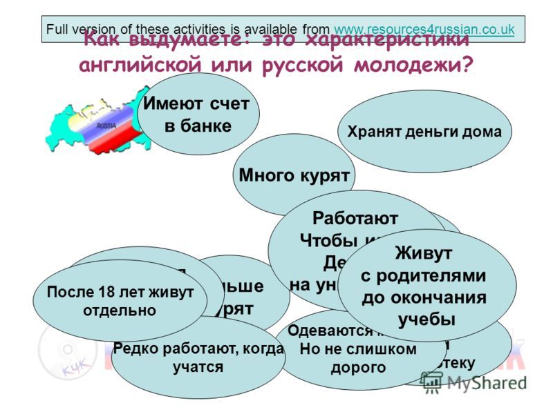 Full version of these activities is available from www.resources4russian.co.ukwww.resources4russian.co.uk Как выдумаете: это характеристики английской или русской молодежи? Много курят Меньше курят Приглашают Друзей к себе домой Приглашают Друзей На
