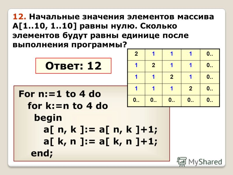 For n:=1 to 4 do for k:=n to 4 do begin a[ n, k ]:= a[ n, k ]+1; a[ k, n ]:= a[ k, n ]+1; end; 12. Начальные значения элементов массива A[1..10, 1..10] равны нулю. Сколько элементов будут равны единице после выполнения программы? 21110.. 1211 1121 11