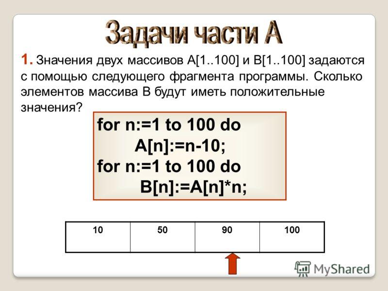 1. Значения двух массивов A[1..100] и B[1..100] задаются с помощью следующего фрагмента программы. Сколько элементов массива B будут иметь положительные значения? for n:=1 to 100 do A[n]:=n-10; for n:=1 to 100 do B[n]:=A[n]*n; 105090100