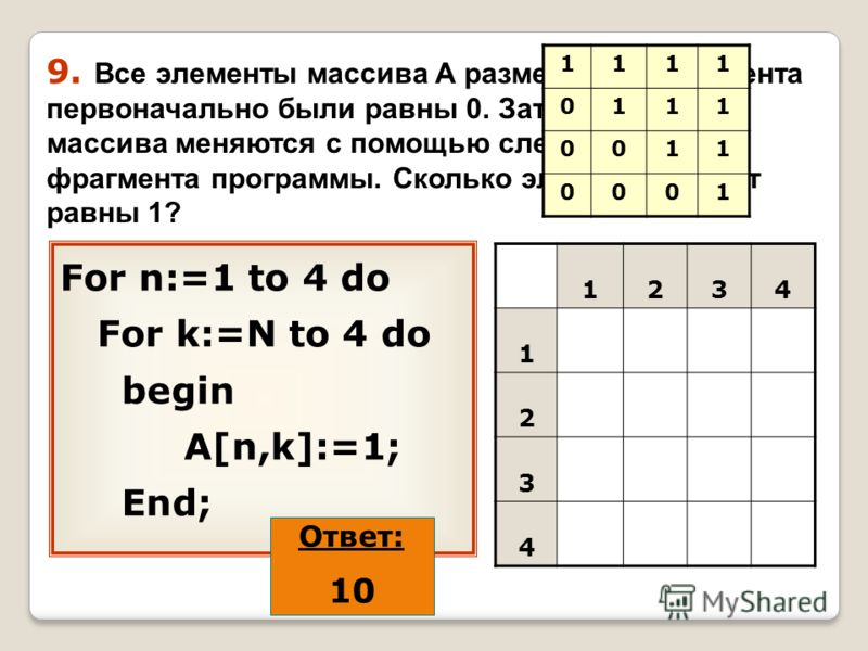 9. Все элементы массива А размером 4х4 элемента первоначально были равны 0. Затем элементы массива меняются с помощью следующего фрагмента программы. Сколько элементов будут равны 1? For n:=1 to 4 do For k:=N to 4 do begin А[n,k]:=1; End; 1234 1 2 3
