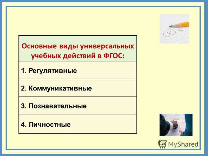 Основные виды универсальных учебных действий в ФГОС: 1. Регулятивные 2. Коммуникативные 3. Познавательные 4. Личностные