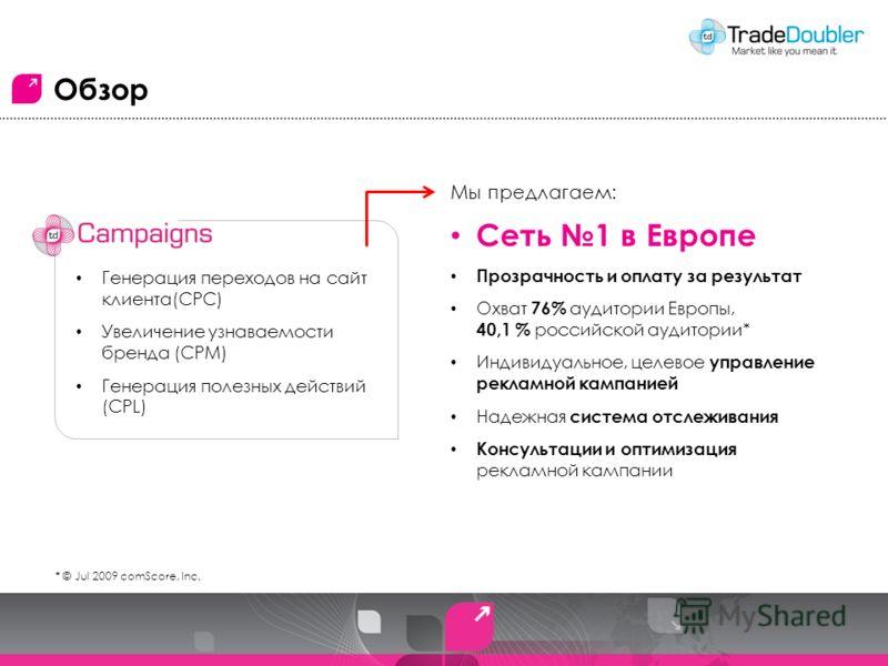 Обзор * © Jul 2009 comScore, Inc. Генерация переходов на сайт клиента(CPC) Увеличение узнаваемости бренда (CPM) Генерация полезных действий (CPL) Мы предлагаем: Сеть 1 в Европе Прозрачность и оплату за результат Охват 76% аудитории Европы, 40,1 % рос