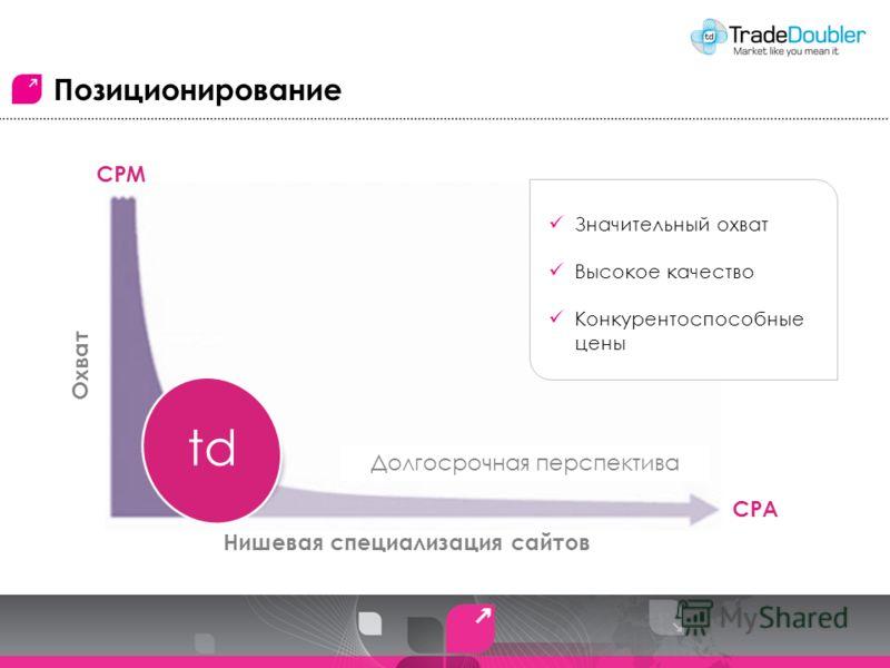 Охват CPA CPM td Позиционирование Значительный охват Высокое качество Конкурентоспособные цены Долгосрочная перспектива Нишевая специализация сайтов