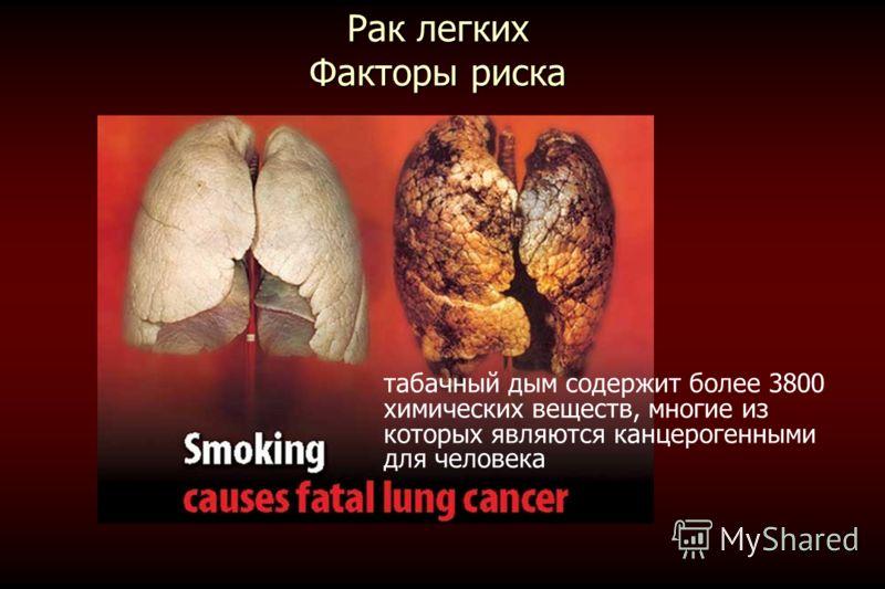 Рак легких Факторы риска табачный дым содержит более 3800 химических веществ, многие из которых являются канцерогенными для человека