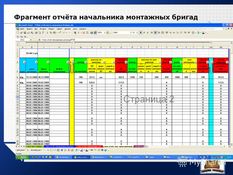 Фрагмент отчёта начальника монтажных бригад