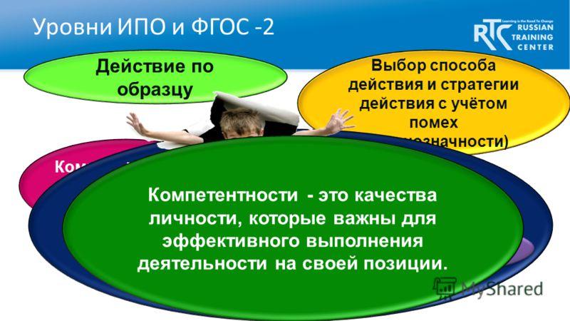 Уровни ИПО и ФГОС -2 Действие по образцу Компетентность в решении задач и проблем Выбор способа действия и стратегии действия с учётом помех (неоднозначности) Компетенции - это требования к знаниям, умениям и навыкам, сформулированные в виде формальн