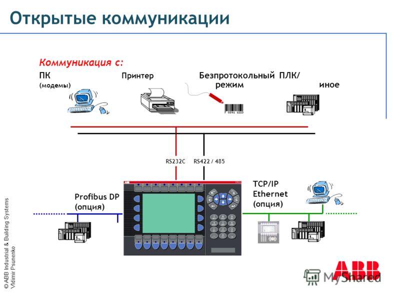 © ABB Industrial & Building Systems Vldimir Psunenko Открытые коммуникации TCP/IP Ethernet (опция) Profibus DP (опция) Коммуникация с: ПК Принтер БезпротокольныйПЛК/ (модемы) режиминое RS232C RS422 / 485