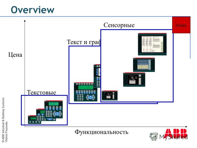 © ABB Industrial & Building Systems Vldimir Psunenko Overview Функциональность Цена Текстовые Текст и графика Сенсорные Меню