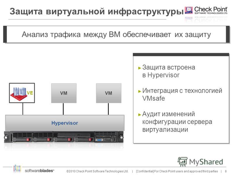 8 8©2010 Check Point Software Technologies Ltd. | [Confidential] For Check Point users and approved third parties | Защита виртуальной инфраструктуры Анализ трафика между ВМ обеспечивает их защиту Защита встроена в Hypervisor Интеграция с технологией