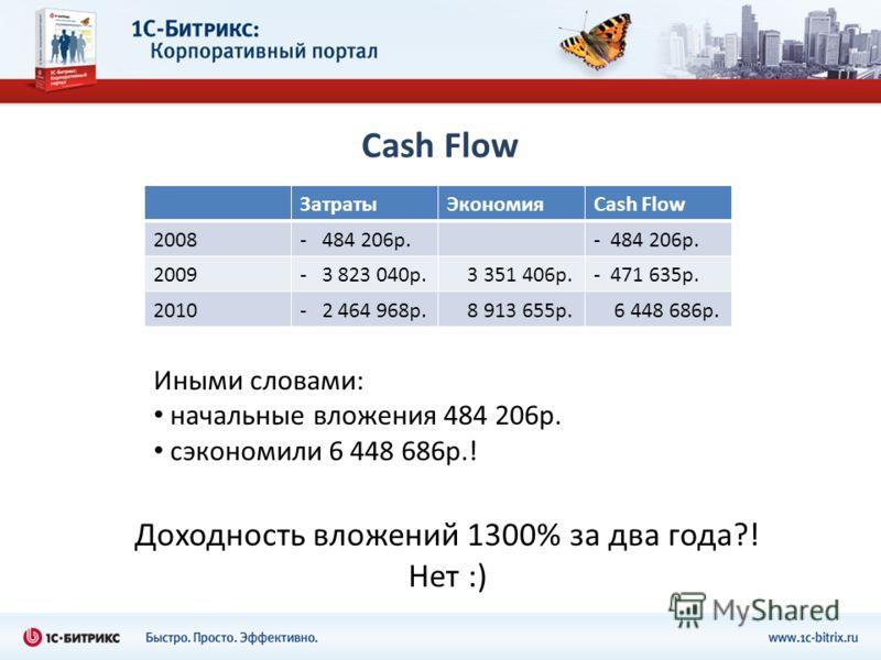 Cash Flow ЗатратыЭкономияCash Flow 2008- 484 206р. 2009- 3 823 040р. 3 351 406р.- 471 635р. 2010- 2 464 968р. 8 913 655р. 6 448 686р. Иными словами: начальные вложения 484 206р. сэкономили 6 448 686р.! Доходность вложений 1300% за два года?! Нет :)