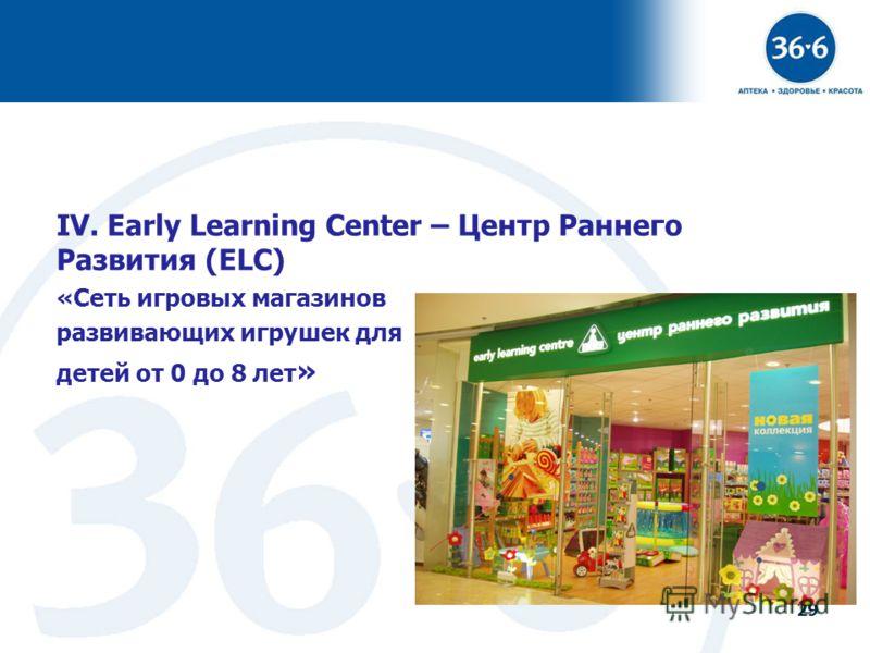 29 IV. Early Learning Center – Центр Раннего Развития (ELC) «Сеть игровых магазинов развивающих игрушек для детей от 0 до 8 лет » 29
