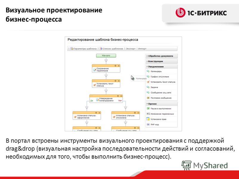 В портал встроены инструменты визуального проектирования с поддержкой drag&drop (визуальная настройка последовательности действий и согласований, необходимых для того, чтобы выполнить бизнес-процесс). Визуальное проектирование бизнес-процесса