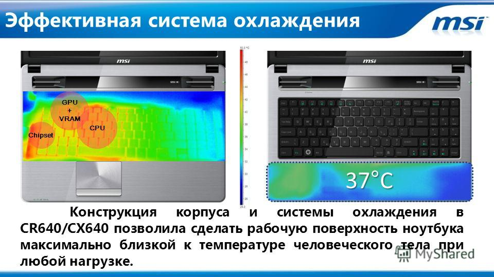Эффективная система охлаждения Chipset GPU + VRAM CPU 37°C Конструкция корпуса и системы охлаждения в CR640/CX640 позволила сделать рабочую поверхность ноутбука максимально близкой к температуре человеческого тела при любой нагрузке.