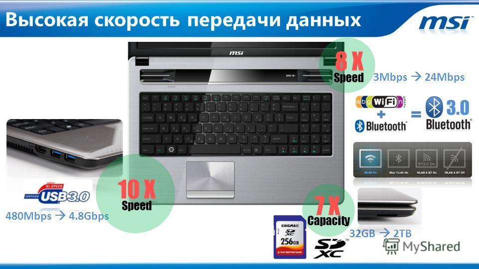 7 X Capacity 8 X Speed 480Mbps 4.8Gbps 32GB 2TB 3Mbps 24Mbps 10 X Speed Высокая скорость передачи данных