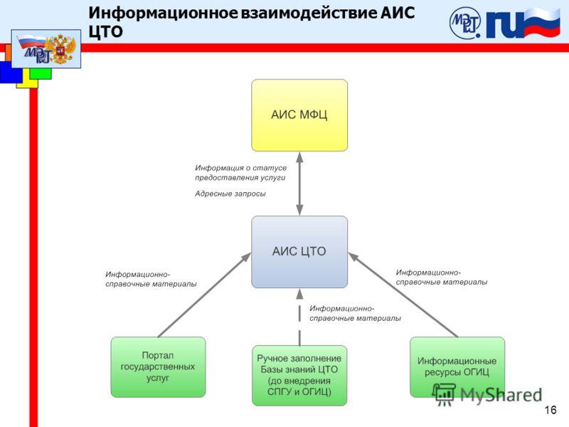 Информационное взаимодействие АИС ЦТО 16