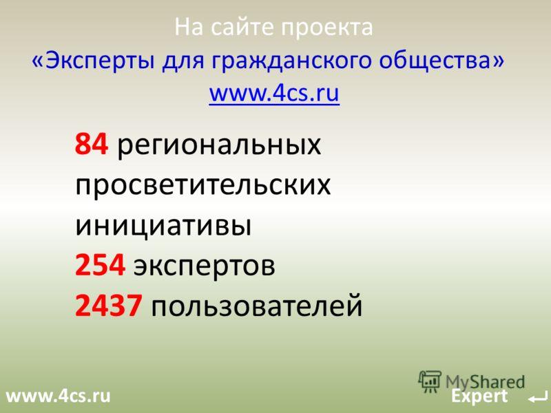 На сайте проекта «Эксперты для гражданского общества» www.4cs.ru www.4cs.ru 84 региональных просветительских инициативы 254 экспертов 2437 пользователей www.4cs.ru Expert