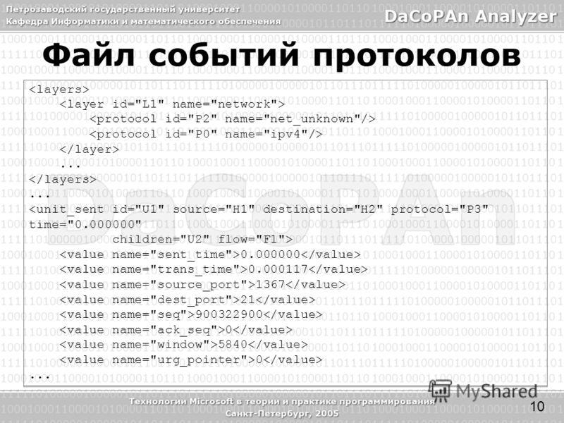 Файл событий протоколов......  0.000000 0.000117 1367 21 900322900 0 5840 0... 10