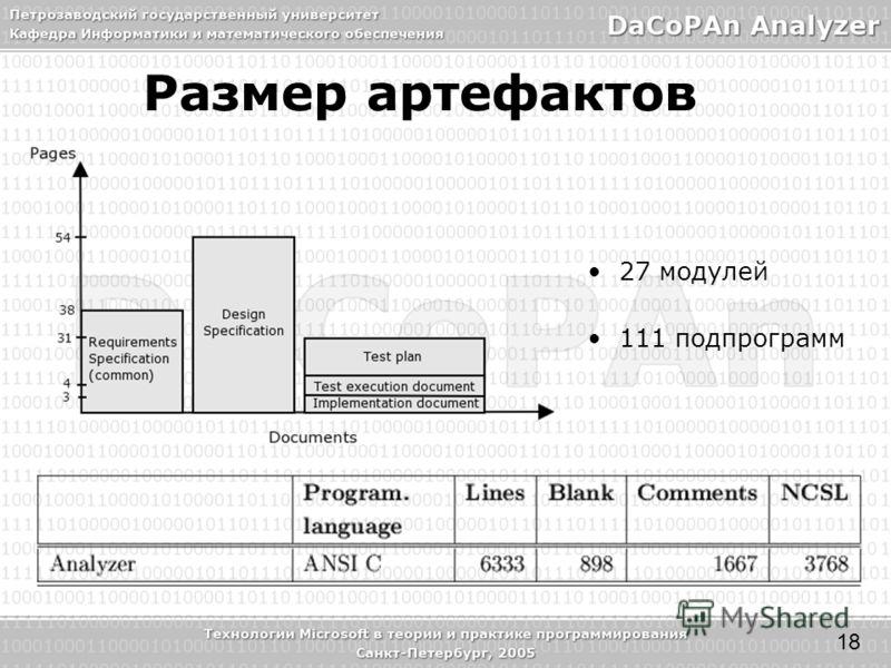 27 модулей 111 подпрограмм Размер артефактов 18