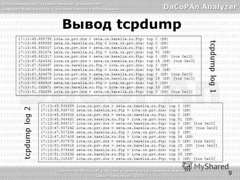 Вывод tcpdump 17:13:45.955758 iota.cs.prv.dcs > zeta.cs.karelia.ru.ftp: tcp 0 (DF) 17:13:45.955933 zeta.cs.karelia.ru.ftp > iota.cs.prv.dcs: tcp 0 (DF) 17:13:45.956007 iota.cs.prv.dcs > zeta.cs.karelia.ru.ftp: tcp 0 (DF) 17:13:45.981674 zeta.cs.karel
