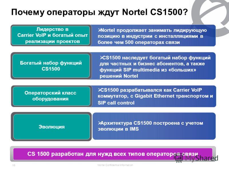 Nortel Confidential Information 15 Лидерство в Carrier VoIP и богатый опыт реализации проектов Nortel продолжает занимать лидирующую позицию в индустрии с инсталляциями в более чем 500 операторах связи Богатый набор функций CS1500 CS1500 наследует бо