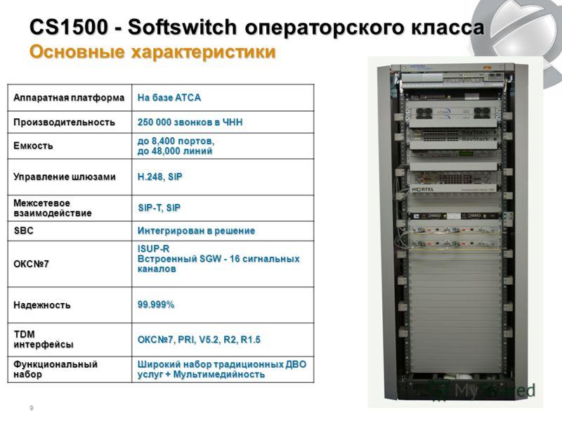 9 Аппаратная платформа На базе ATCA Производительность 250 000 звонков в ЧНН Емкость до 8,400 портов, до 48,000 линий Управление шлюзами H.248, SIP Межсетевое взаимодействие SIP-T, SIP SBC Интегрирован в решение ОКС7ISUP-R Встроенный SGW - 16 сигналь