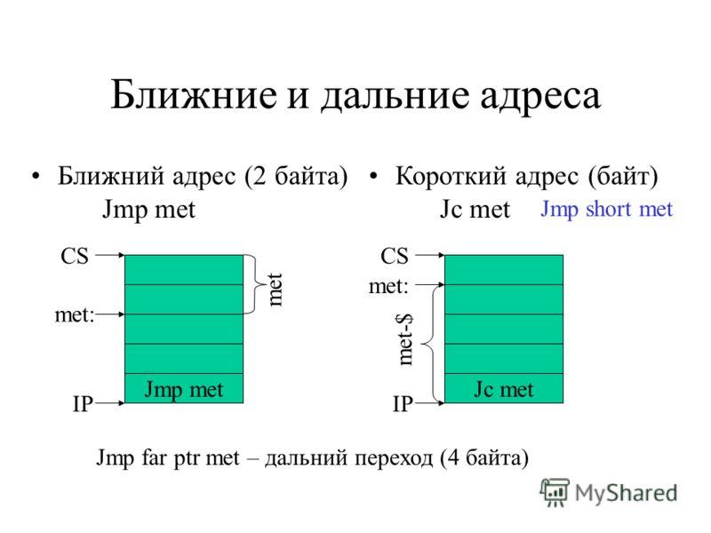 Ближние и дальние адреса Короткий адрес (байт) Jc mеt Jc met CS met-$ IP met: Ближний адрес (2 байта) Jmp mеt Jmp met CS met IP met: Jmp short met Jmp far ptr met – дальний переход (4 байта)