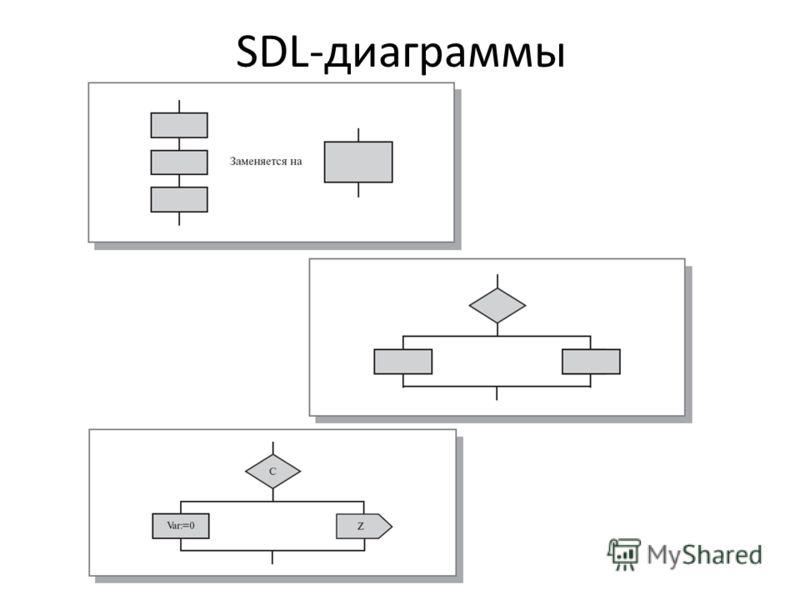 SDL-диаграммы