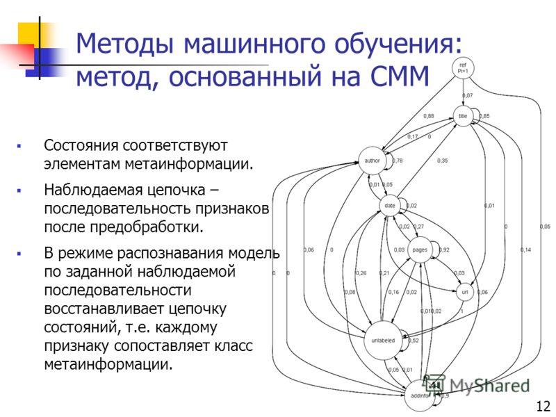 Методы машинного обучения: метод, основанный на СММ 12 Состояния соответствуют элементам метаинформации. Наблюдаемая цепочка – последовательность признаков после предобработки. В режиме распознавания модель по заданной наблюдаемой последовательности