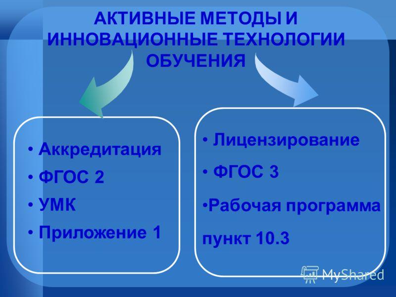 АКТИВНЫЕ МЕТОДЫ И ИННОВАЦИОННЫЕ ТЕХНОЛОГИИ ОБУЧЕНИЯ Аккредитация ФГОС 2 УМК Приложение 1 Лицензирование ФГОС 3 Рабочая программа пункт 10.3