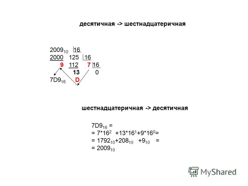 2009 10 16 2000 125 16 9 112 7 16 13 0 7D9 16 D десятичная -> шестнадцатеричная 7D9 16 = = 7*16 2 +13*16 1 +9*16 0 = = 1792 10 +208 10 +9 10 = = 2009 10 шестнадцатеричная -> десятичная