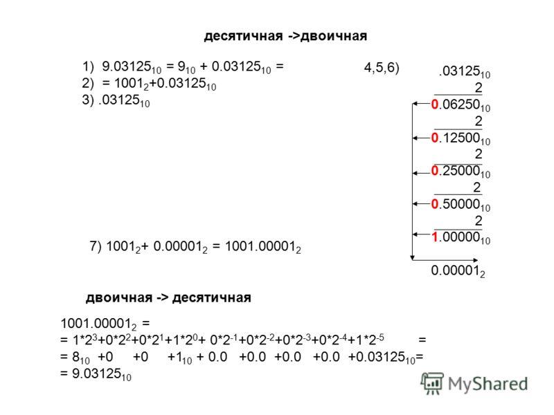 .03125 10 2 0.06250 10 2 0.12500 10 2 0.25000 10 2 0.50000 10 2 1.00000 10 0.00001 2 десятичная ->двоичная 1001.00001 2 = = 1*2 3 +0*2 2 +0*2 1 +1*2 0 + 0*2 -1 +0*2 -2 +0*2 -3 +0*2 -4 +1*2 -5 = = 8 10 +0 +0 +1 10 + 0.0 +0.0 +0.0 +0.0 +0.03125 10 = =