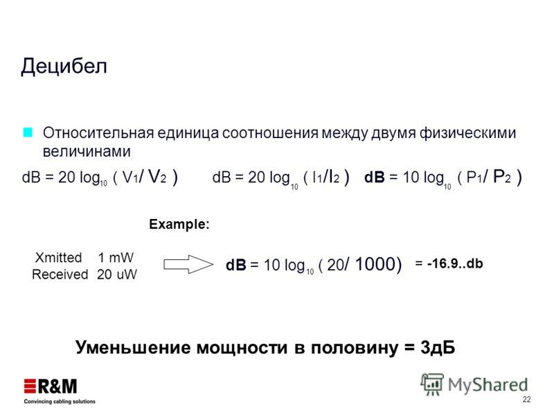 21 Содержание. Передача по меди Модель кабеля Симплекс, полный дуплекс Модель витой пары Параметры Выводы