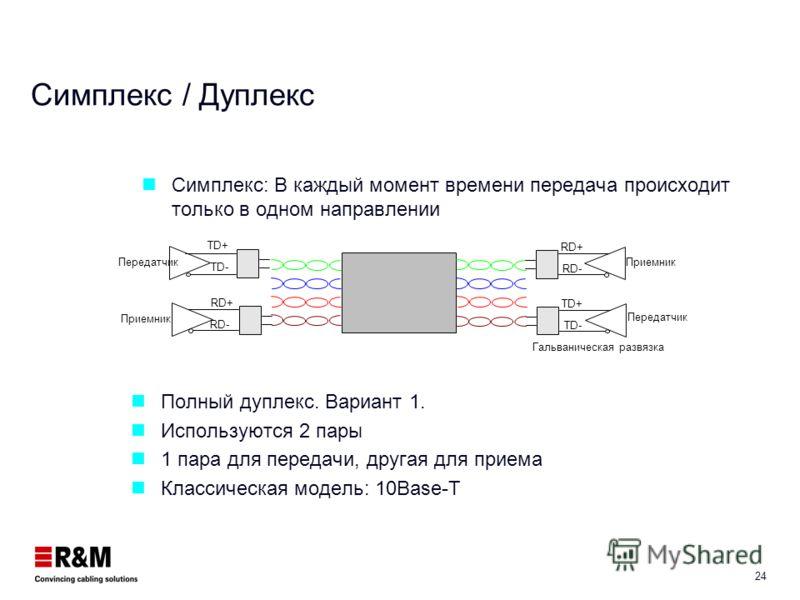 23 Модель системы Черный ящик Возможно создать модель Постоянной линии, Тракта, и т.д. Входят и выходят 4 пары Возможность добавить источники