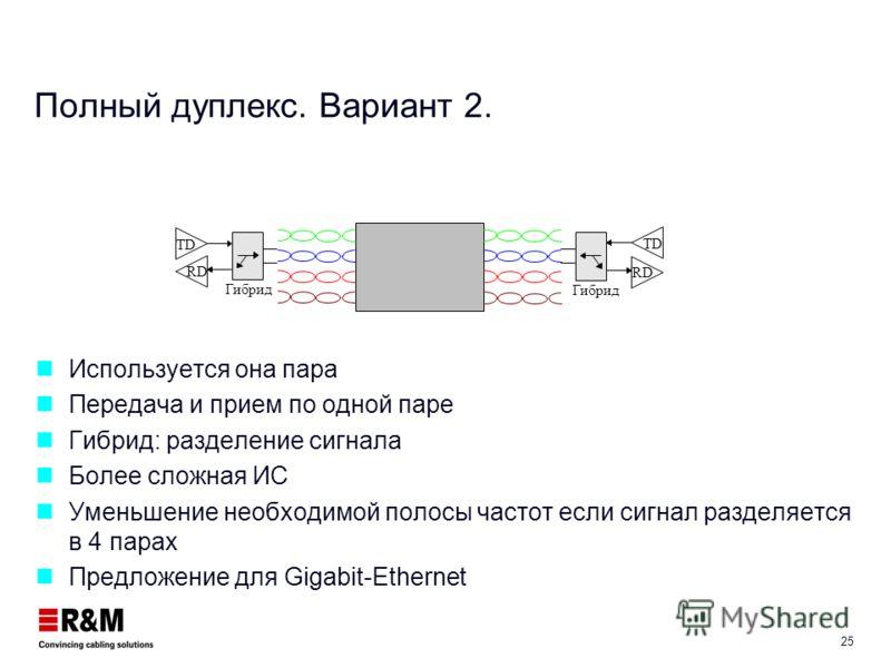 24 Симплекс / Дуплекс Симплекс: В каждый момент времени передача происходит только в одном направлении Полный дуплекс. Вариант 1. Используются 2 пары 1 пара для передачи, другая для приема Классическая модель: 10Base-T Передатчик TD+ TD- Передатчик T