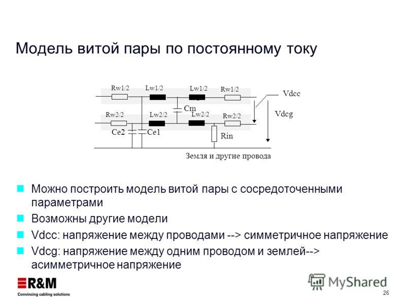 25 Полный дуплекс. Вариант 2. Используется она пара Передача и прием по одной паре Гибрид: разделение сигнала Более сложная ИС Уменьшение необходимой полосы частот если сигнал разделяется в 4 парах Предложение для Gigabit-Ethernet Гибрид TD RD Гибрид