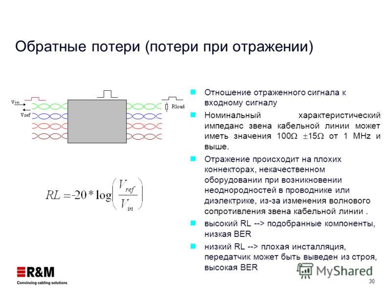 29 Характеристический импеданс Параметры изменяются в зависимости от частоты Сигнал начинает распространяться в проводе как волна Волновое сопротивление является высокочастотным эквивалентом сопротивления по постоянному току Зависит от геометрии мате