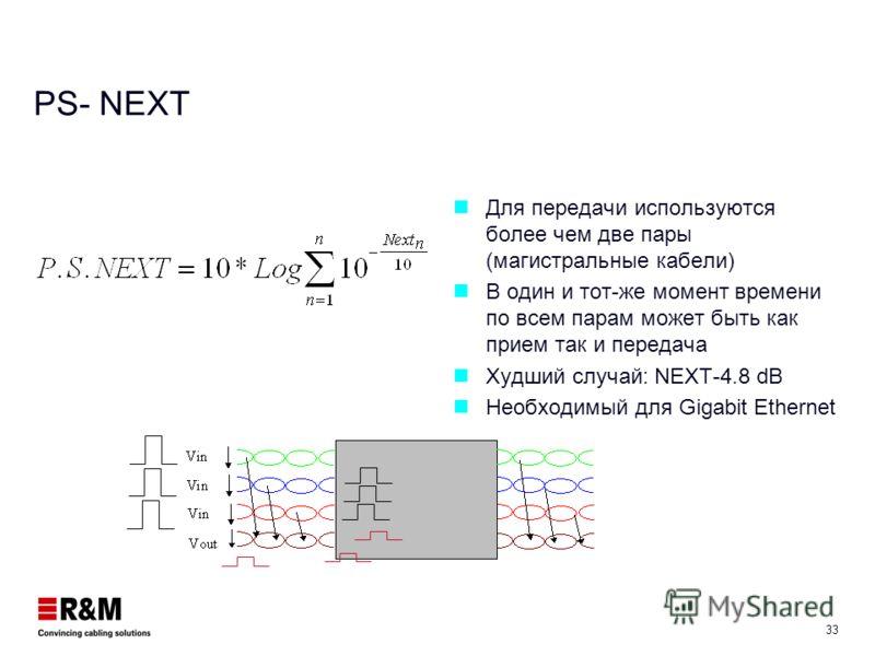 32 NEXT- потери перекрестной наводки на передающей стороне Затухание сигнала помехи, наведенного сигналом, проходящим по одной паре проводников, на другую расположенную поблизости NEXT преобладает на начальном участке (30m) Измеряется с обоих концов.