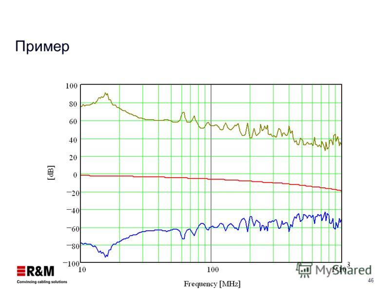 45 Типы кабелей Различные типы в сравнении с UTP Затухание сигнала: При увеличении диаметра проводника затухание уменьшается NEXT: качественный повив минимизирует NEXT UTP, FTP, S-FTP имеют приблизительно одинаковые электрические характеристики