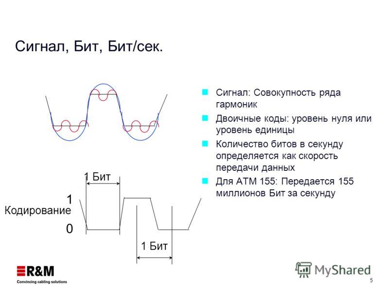 4 Цифровой сигнал Электрический сигнал может быть представлен в виде бесконечного ряда гармоник Кабель является фильтром нижних частот и не имеет возможности передать бесконечный спектр частот По кабелю могут быть переданы частоты между 0 Гц и частот