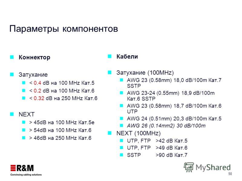 49 Измерения Модули RJ 45 UTP RJ45 STP Горизонт. кабели UTP FTP S-STP Шнуры UTP FTP S-STP Тракт Элементы линков Постоянная линия
