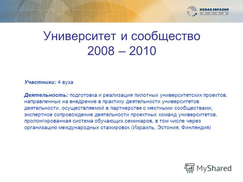 Университет и сообщество 2008 – 2010 Участники: 4 вуза Деятельность: подготовка и реализация пилотных университетских проектов, направленных на внедрение в практику деятельности университетов деятельности, осуществляемой в партнерстве с местными сооб