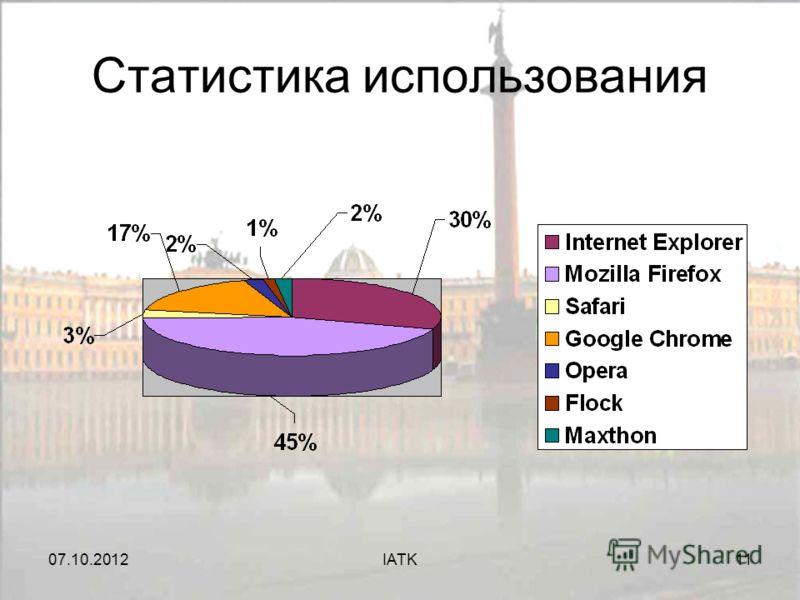07.08.2012IATK11 Статистика использования