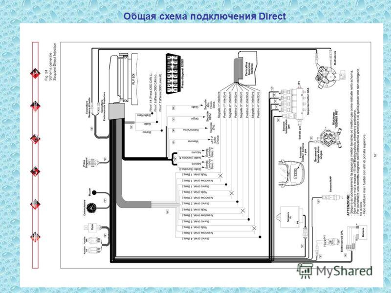 Общая схема подключения Direct
